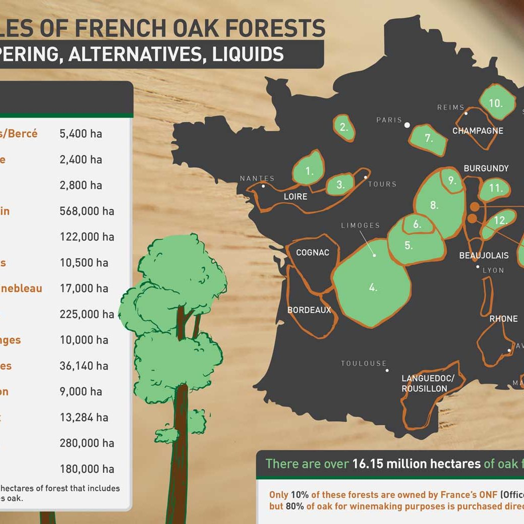 acs-barrels-french-oak-forests1
